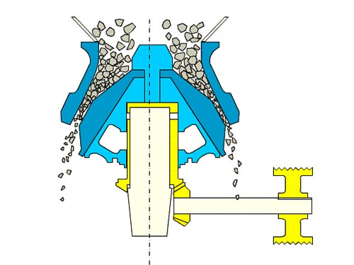 Estructura de Trituradora De Cono Symons